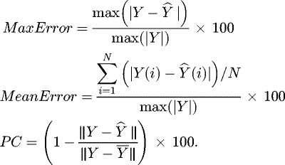 Analyzing different numerical linearization methods for the